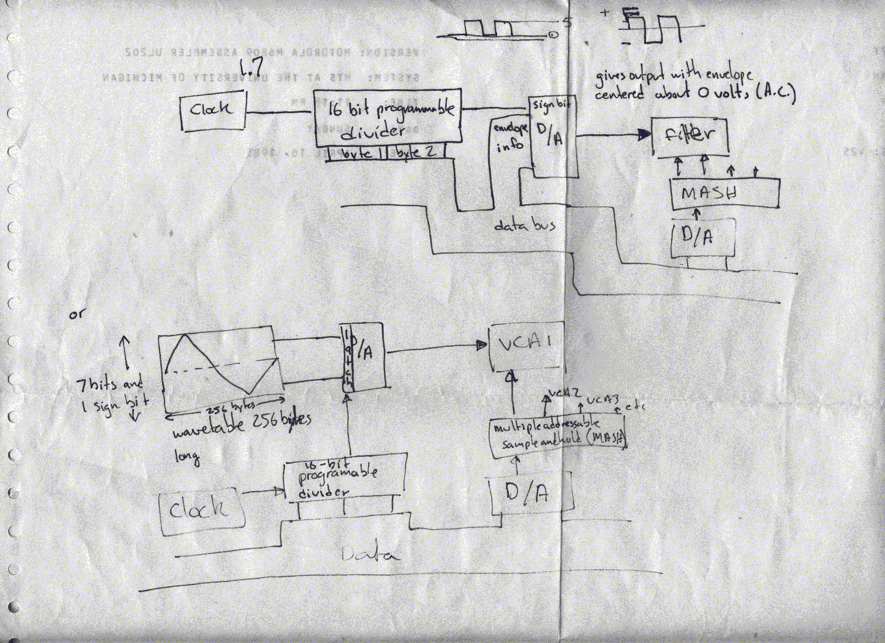 Peavey 2 On Footswitch Wiring Diagram