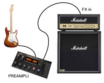 Cablage préampli guitare