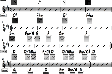 Modern Hey There Delilah Guitar Chords For Beginners Collection ...