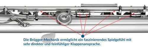 Brögger Mechanik für angenehmes ergonomisches Spiel