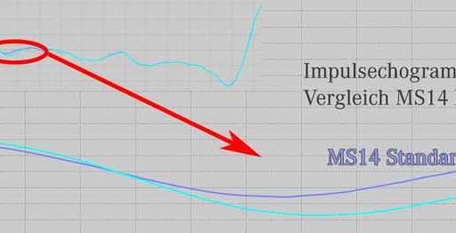 Impulsechogramm MS 14 ICON versus MS 14
