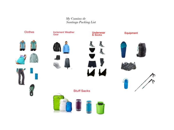 mino De Santiago Packing List