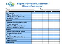 CMJV1-B: Assessment Student Group