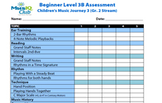 CMJV3-B: Assessment Grade-2-Stream