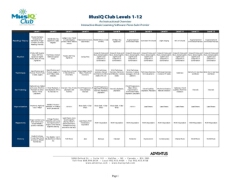 PSP: Levels 1 to 12 Overview