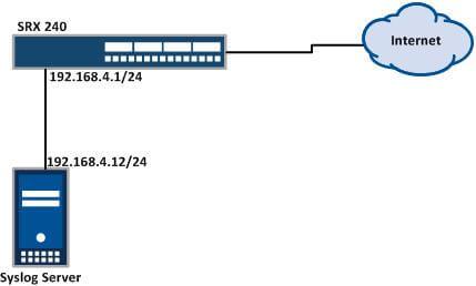 Configure SYSLOG server for Juniper SRX