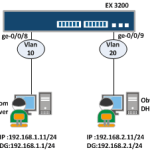 Configure DHCP Server for Multiple VLANs in JunOS