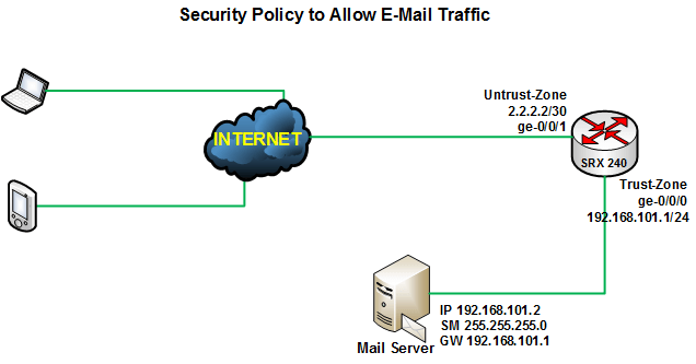 Security-Policy-Configuration.png