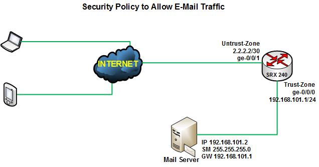 Configure Firewall Rule in Juniper SRX