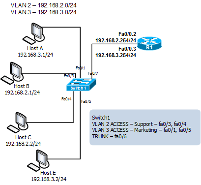 Router-On-A-Stick.png