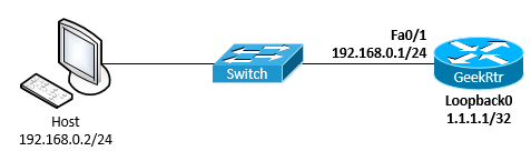 Enabling SSH in Cisco IOS Router