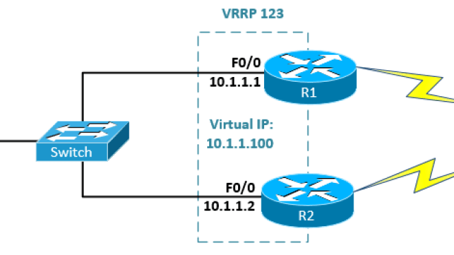 Configure VRRP in Cisco IOS Router