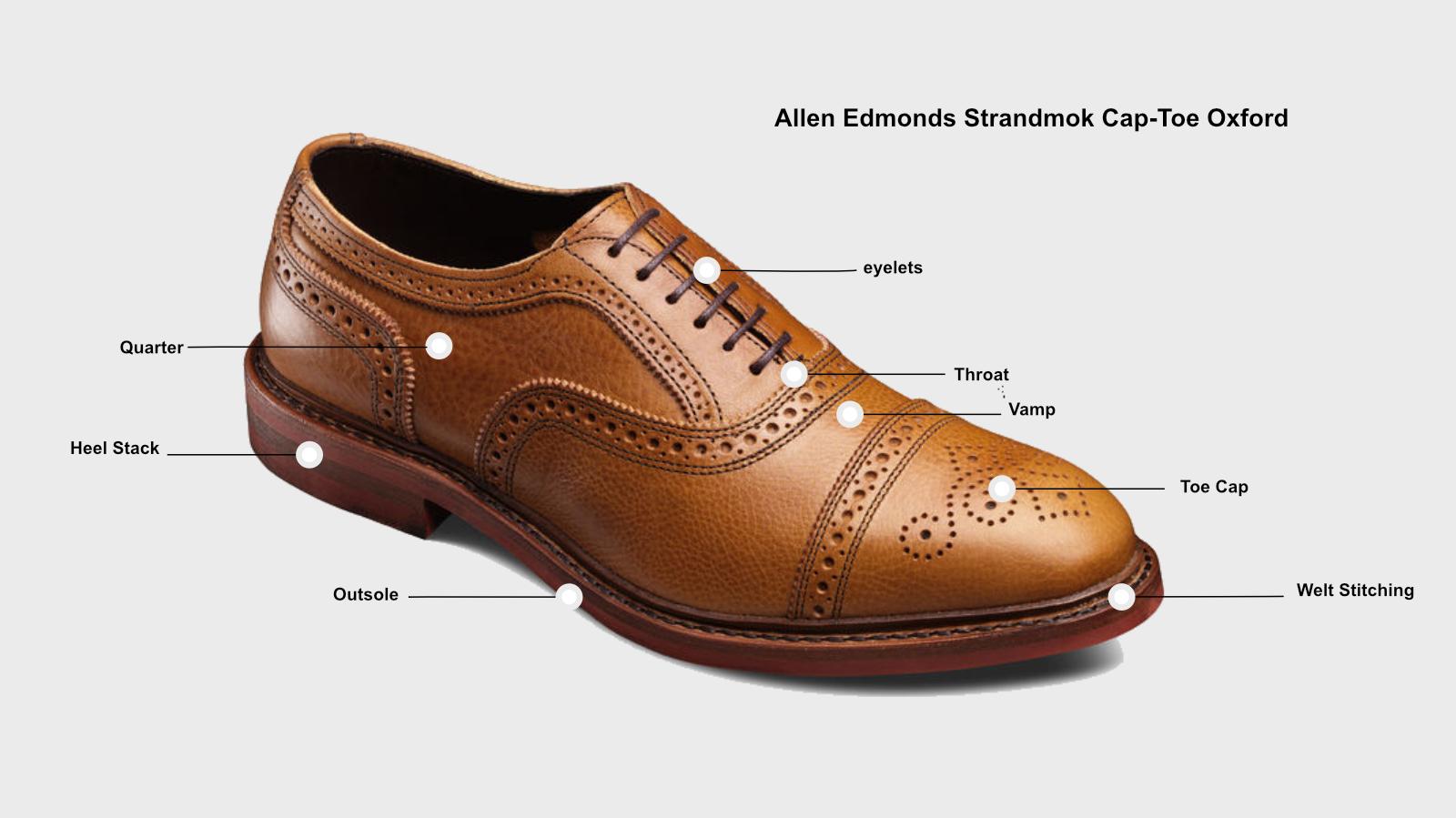 Anatomy of a Men's Dress Shoe