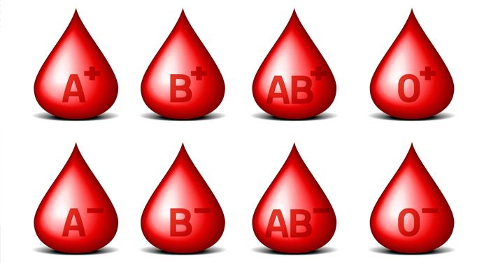 Kan Gruplarına Göre Beslenme damla şeklinde kan grupları