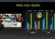 Captura de pantalla 2011 11 09 a las 02.41.06 180x129 NVIDIA Tegra 3, el futuro de los tablets
