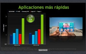 Captura de pantalla 2011 11 09 a las 02.41.08 300x187 NVIDIA Tegra 3, el futuro de los tablets