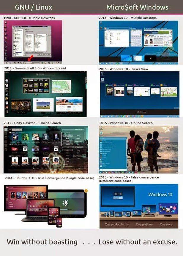 Seamos serios, ¿en qué copia Windows 10 a Linux?