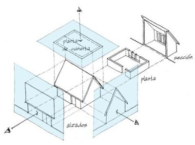esquema_planos