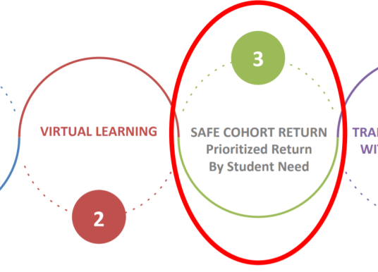 Webinar news brief: return plan concepts, cohorts