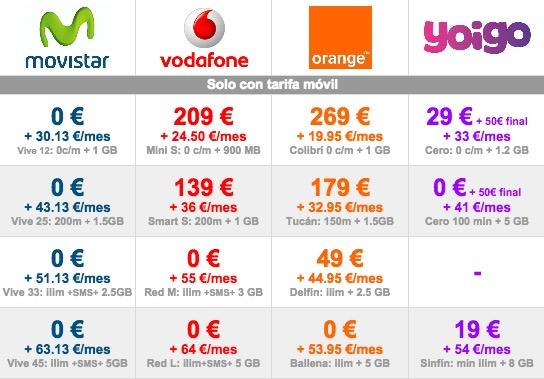 LG-G4-oferta-tarifa