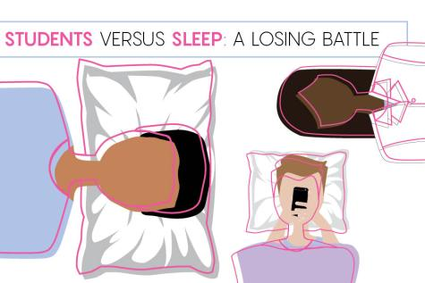 Lack of sleep affects mental, physical health of teens