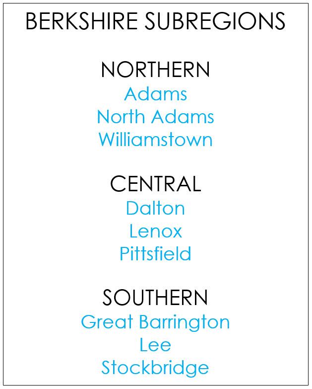 Berkshire Subregions