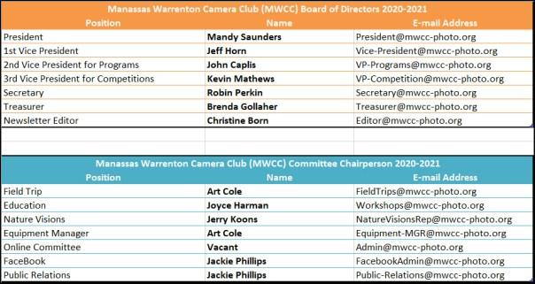 2009 MWCC Board List