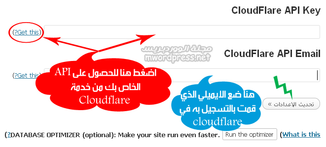 cloudflare plugin - مجلة ووردبريس