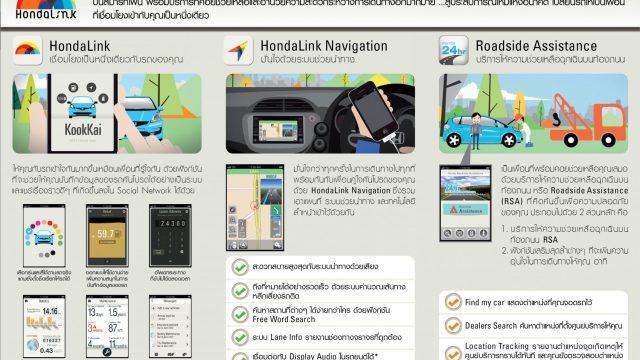 """ฮอนด้าเปิดตัว """"ฮอนด้าลิ้งค์"""" ในไทยเป็นประเทศแรกในเอเชีย แอพพลิเคชั่นอัจฉริยะให้ผู้ขับขี่เข้าถึงข้อมูลรถยนต์ได้ง่ายขึ้น"""