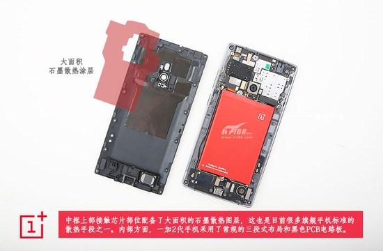 มังกรจิ๋วทำพิษ ผลทดสอบแบตเตอรี่ OnePlus 2 ได้ลดลงจากเรือธงปีก่อนซะงั้น?