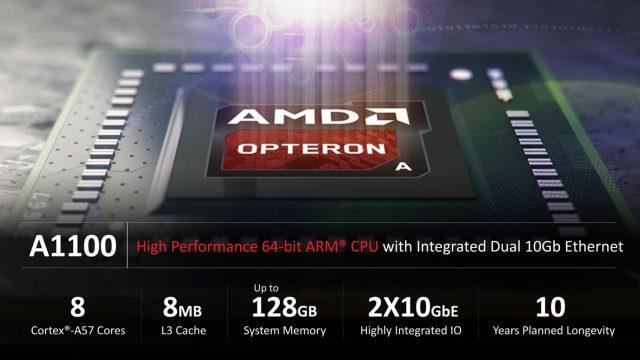 AMD จับมือพันธมิตรหลัก ร่วมต้อนรับ AMD Opteron™ A1100 SoC สู่สังเวียน 64-bit ARM Data Center