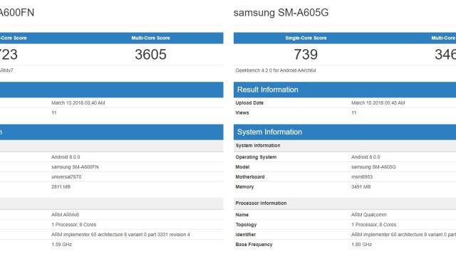 Geekbench ผุดสเปค Samsung Galaxy A6 / A6+ สมาร์ทโฟนระดับกลางตัวใหม่