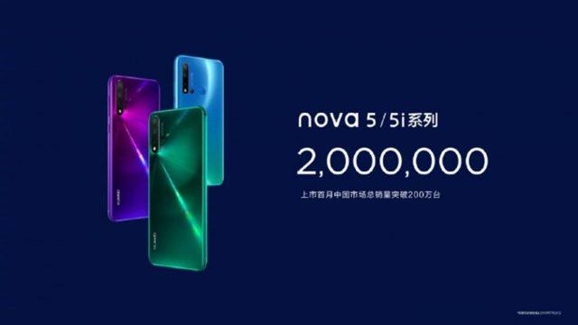 Huawei ทำยอดขาย nova 5 แตะ 2 ล้านเครื่องภายในเดือนเดียว