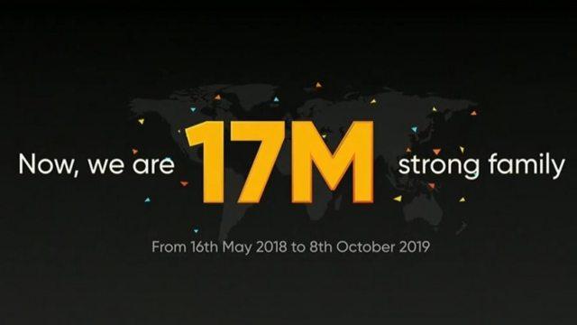 Realme จุดพลุฉลองยอดขายทั่วโลกทะลุ 17 ล้านเครื่องแล้ว