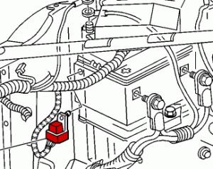 Fuse Box Diagrams  2001 Chevy Venture