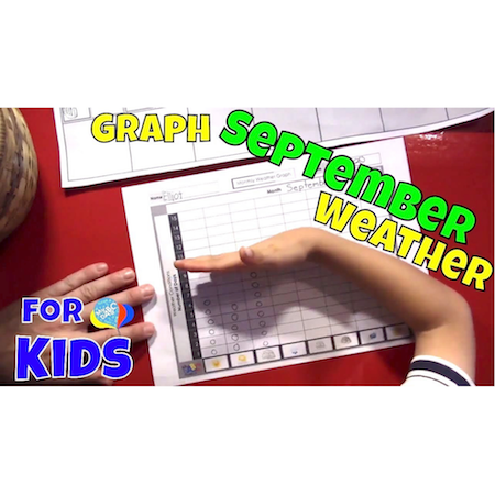 How To Graph September Weather For Kids | Fun Science Kids