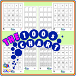 100s Chart Download