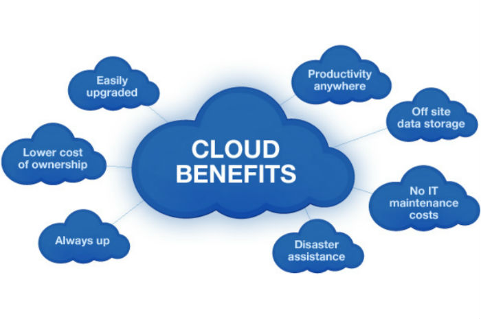 Right time to use Cloud Accounting Software ?