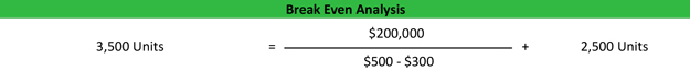 BreakEven Analysis formula