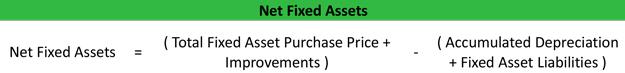 Net Fixed Assets Formula