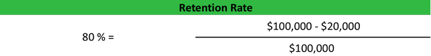 Retention Rate Calcuation