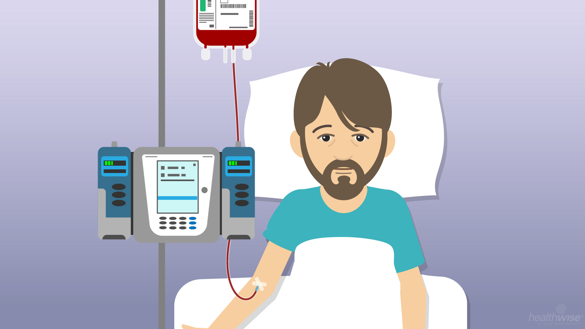 Blood Transfusions For Sickle Cell Disease