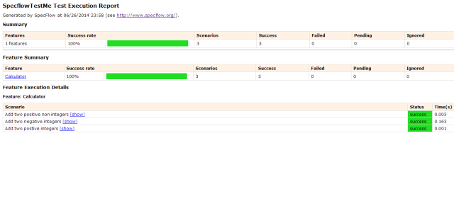 Specflow Default Test Execution Report