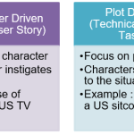 User Story v/s Technical Story