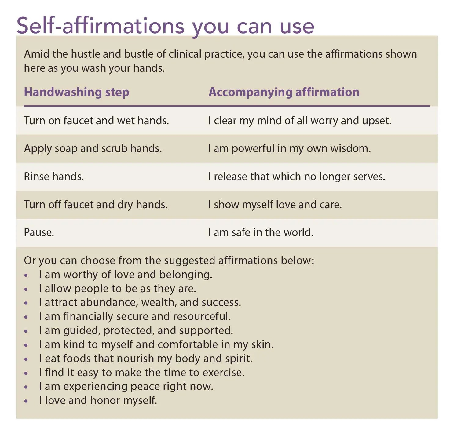 Give Yourself The T Of Self Affirmation