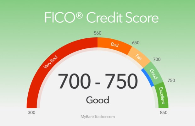 Image result for good credit score