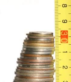 Measure Compensation