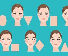 Best Tips for Choosing Right Sun glasses for face shape