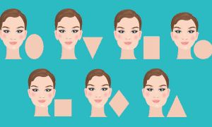 Sun glasses for Face Shape