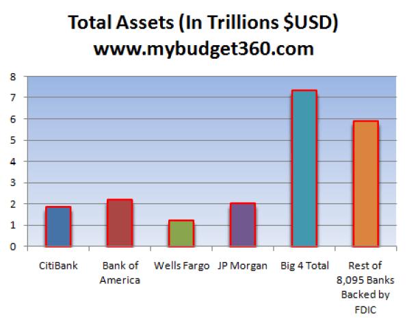 Bank Failures FDIC Image